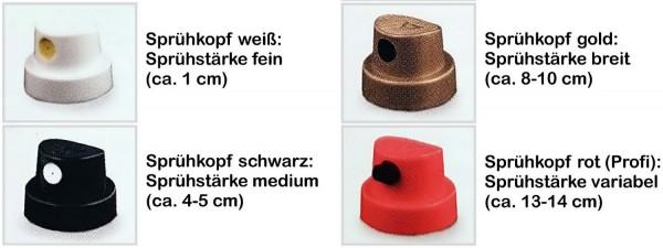 Edding Sprühkopf-SET (4 Wechselsprühköpfe)